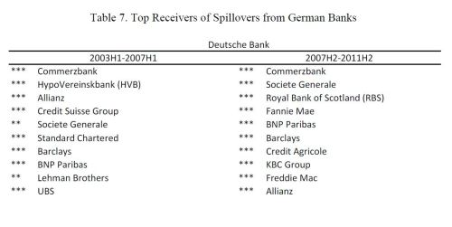 german spillover