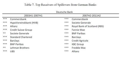german spillover
